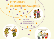 masculinites-adequations